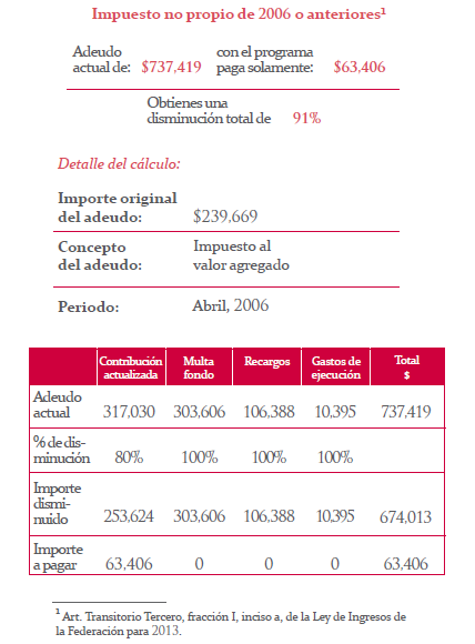 Condonacion de adeudos Impuesto no propio de 2006 o anteriores