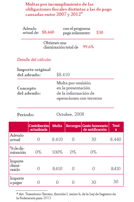 condonacion de adeudos fiscales Multa por incumplimiento de las obligaciones distintas a las de pago causadas entre 2007 y 2012