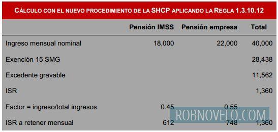 isr pensionados