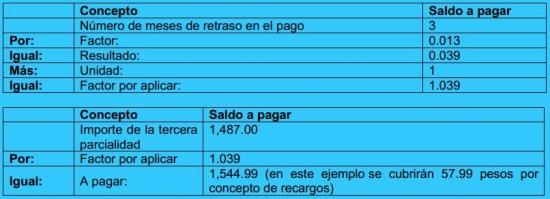 pago en parcialidades de la declaracion anual 2011